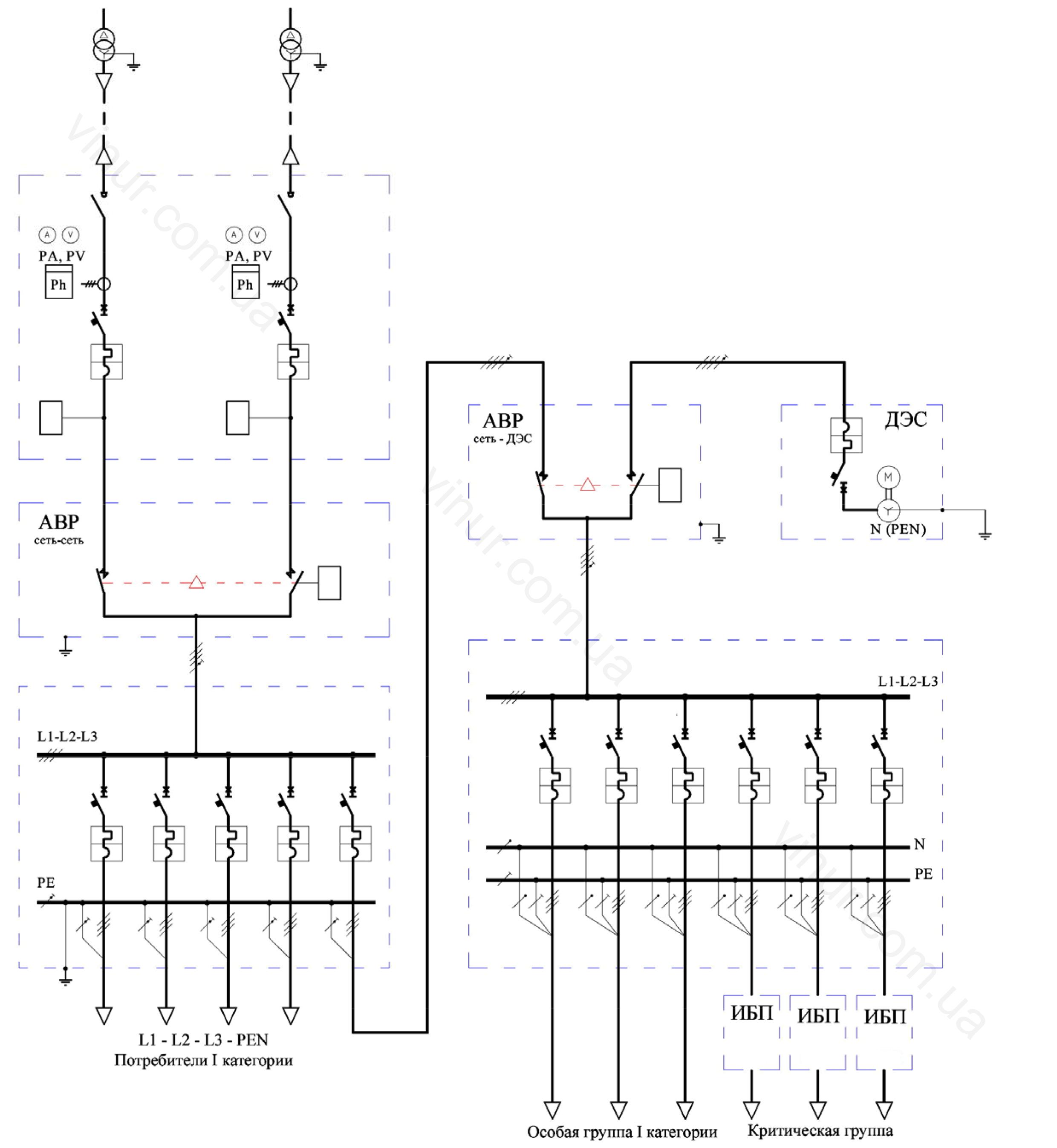 Схема управления дизель генератора фото 671